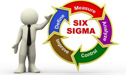Formation Lean Six Sigma Ceinture Verte – Green Belt